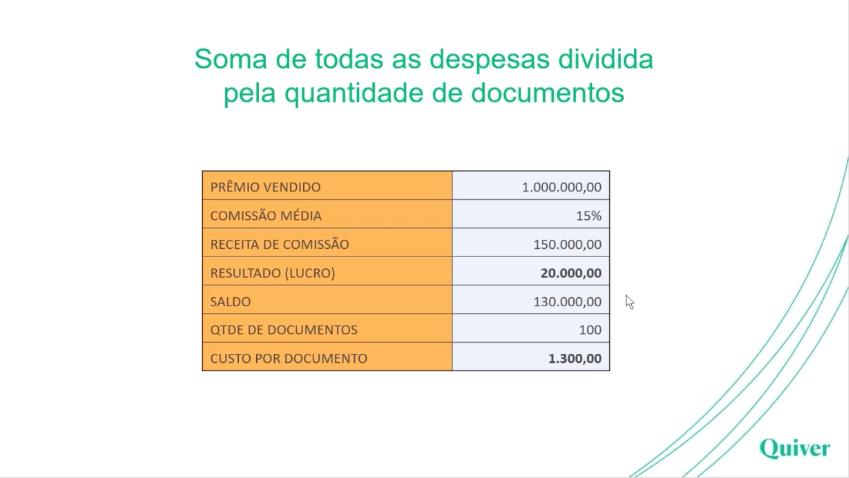Cálculo do valor de venda de uma corretora de seguros
